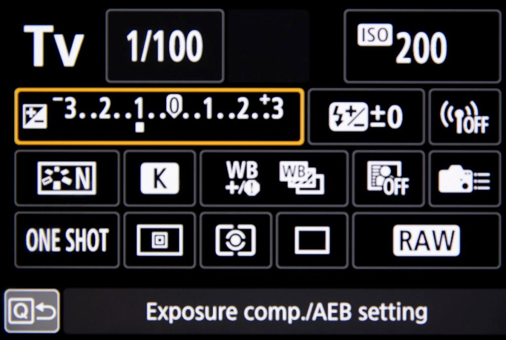 exposure compensation in shutter priority mode
