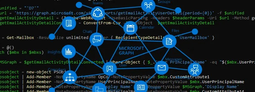 A summary about Microsoft.Graph.API: Cmdlets for version 0.1.9