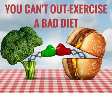 diet and excercise