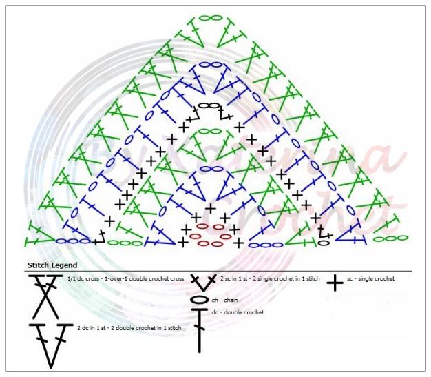 Jeanie triangle scarf crochet pattern bykaterina jeanie triangle scarf chart ccuart Choice Image