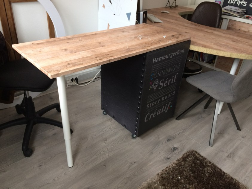 re-habillage meuble
