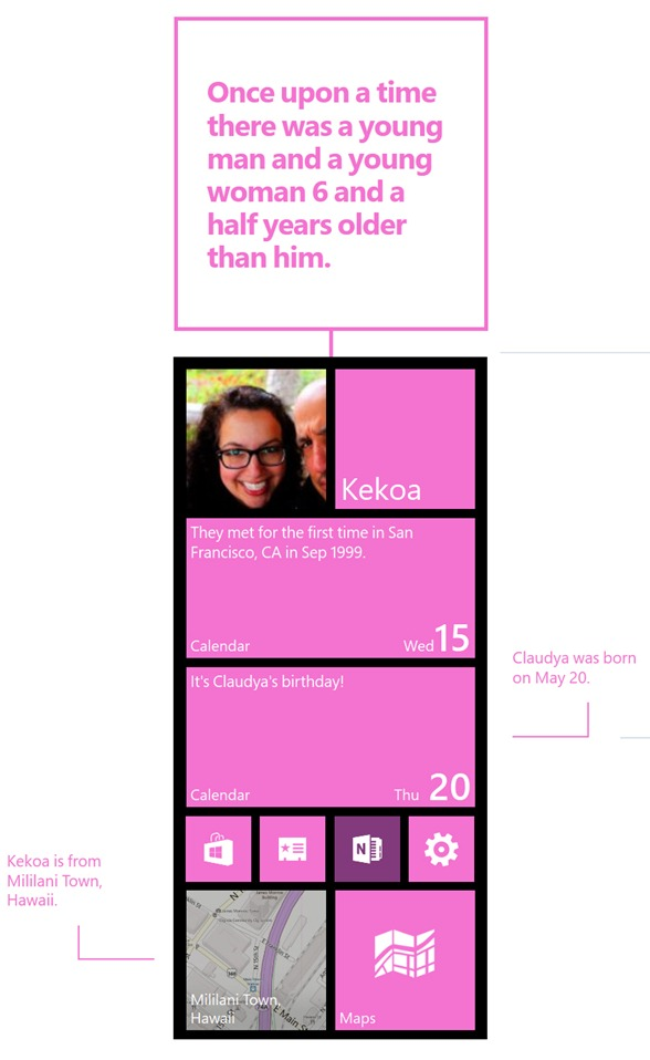 How-We-Met-App-#MeetYours