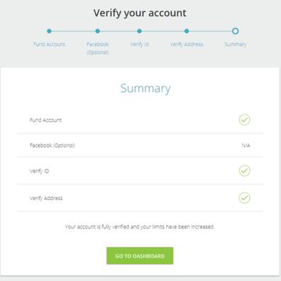 Neteller Account Verification Status