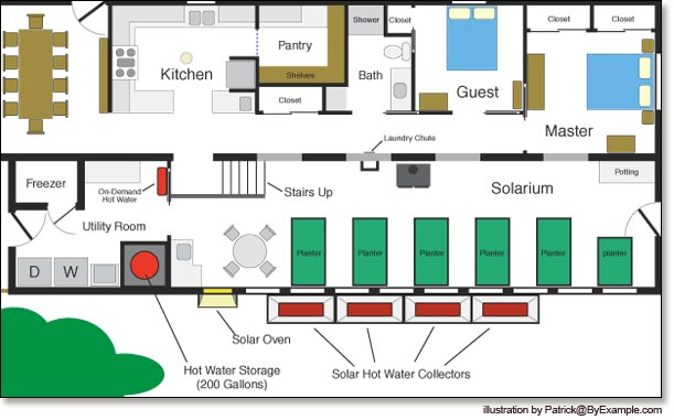Plan For Passive Solar Home And Garden