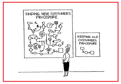 Customer-retention-strategies-in-restaurants-acquisition-vs-retention
