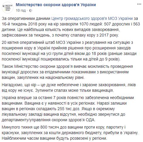 Вспышка кори в Украине: за неделю заболели более тысячи ...