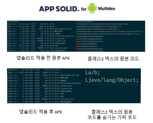 AppSolid Multidex