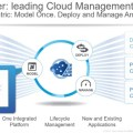 cisco-cloudcenter