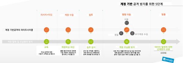 pan_infographic-final