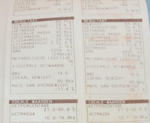 Resultaat in Cijfers voor - en na mijn 10 beurten vacusteppen.