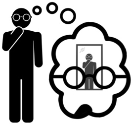 A drawing of a stick figure thinking about looking at themself in a mirror from the first-person perspective.