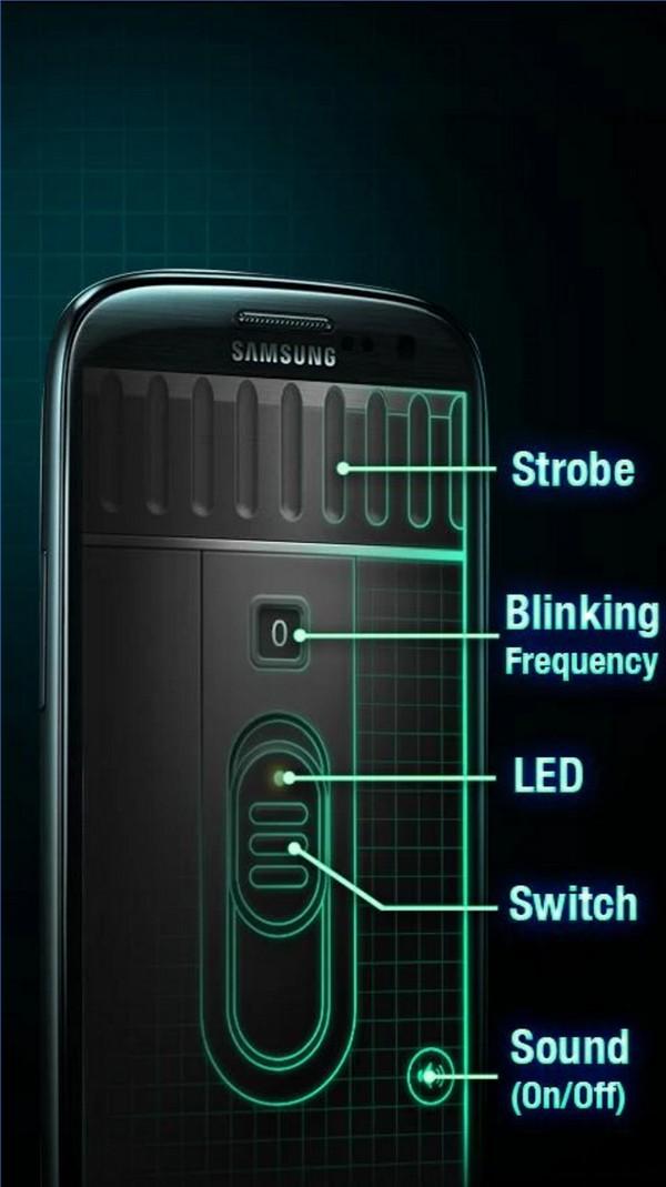 Linterna LED Súper-Brillante b