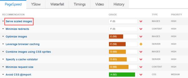 Screenshot of GTmetrix Serve Scaled Images Message