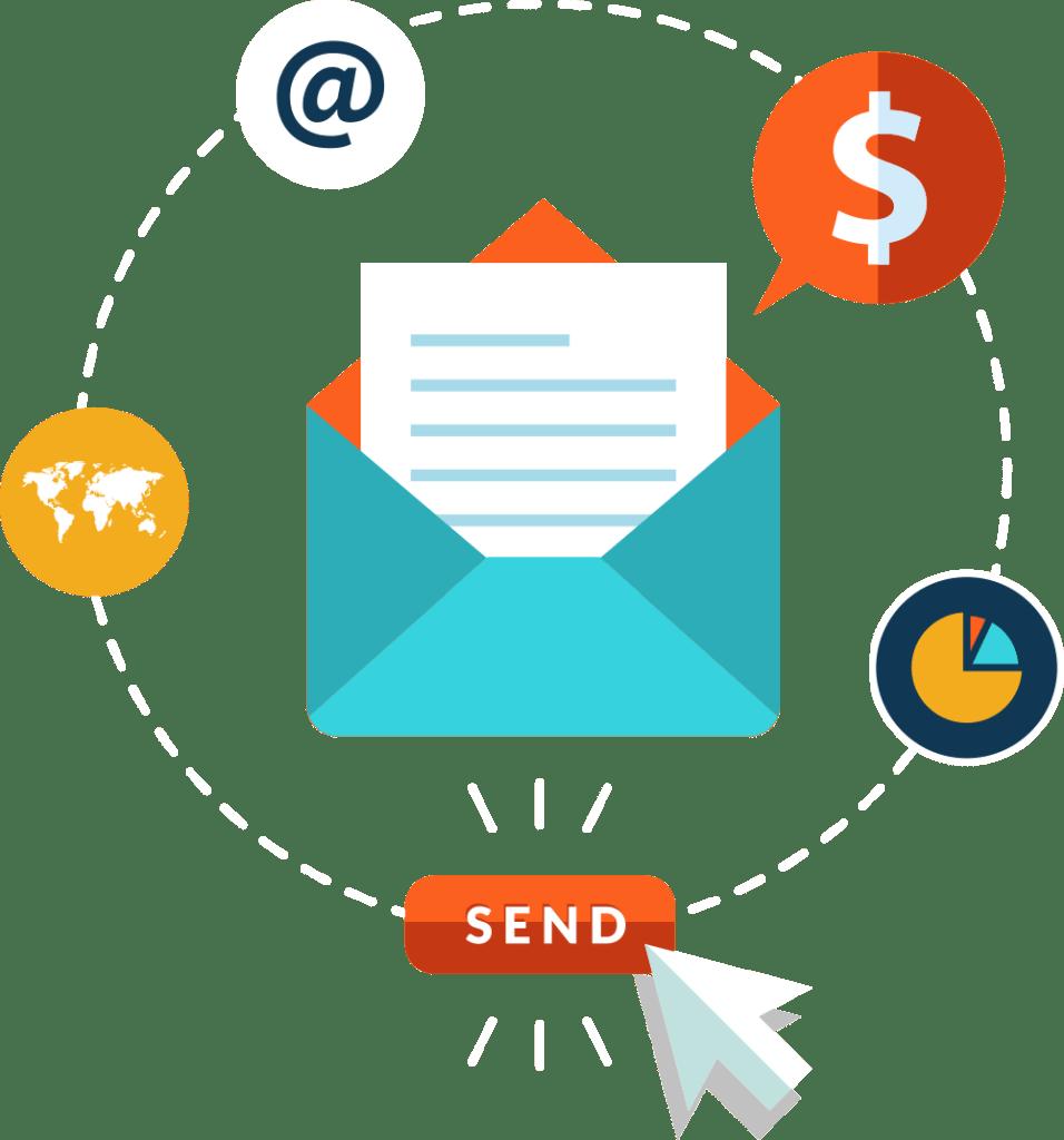 E-Mail and Social Media Branding
