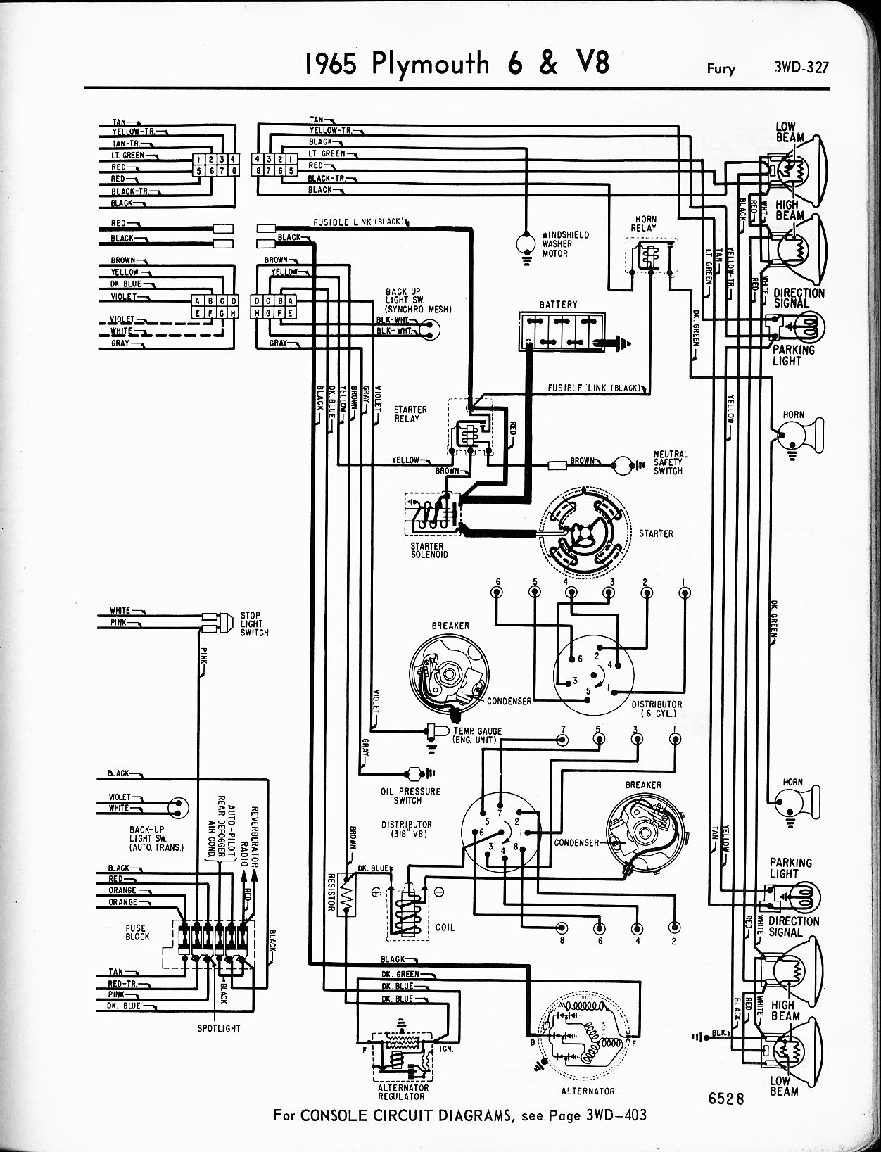 Dodge Charger Wiring Diagrams