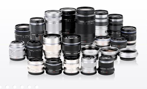 カメラレンズ全6種の特徴