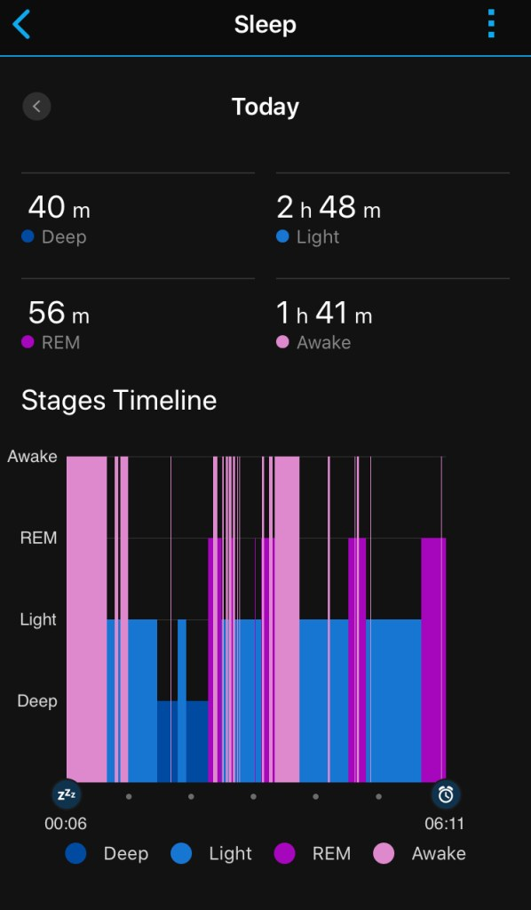 My actual sleep data of the first night with our newborn daughter - Train with Young Kids at Home