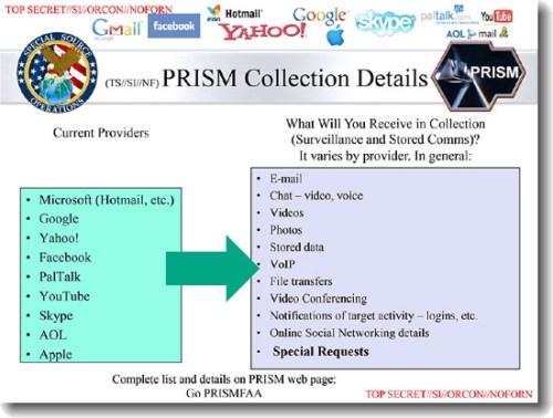 Extrait de la présentation PowerPoint remise par Edward Snowden aux médias, portant sur l'échantillonnage de PRISM.