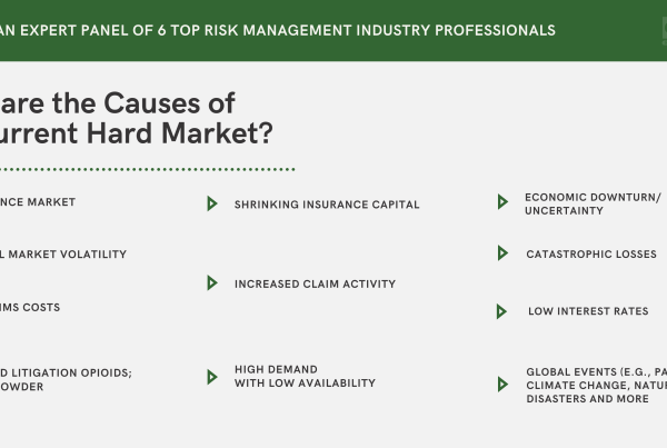 What are the Causes of the Current Hard Market?