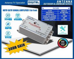 HDTV CATV DIGITAL TV Antenna Signal (end 12242017 9:31 AM)