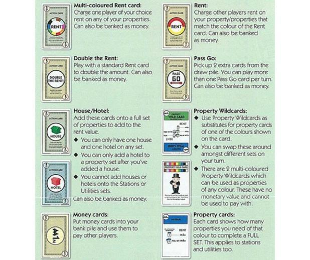 Monopoly Millionaire Deal Card Game Rules Pdf Lamoureph Blog