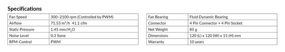 Photo of fan specs sheet