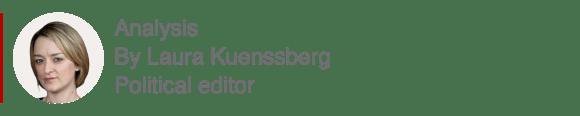 Analysis box by Laura Kuenssberg, political editor