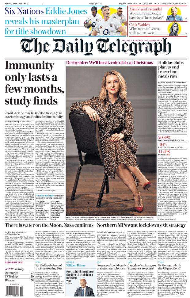 Telegraph front page 27/10/20