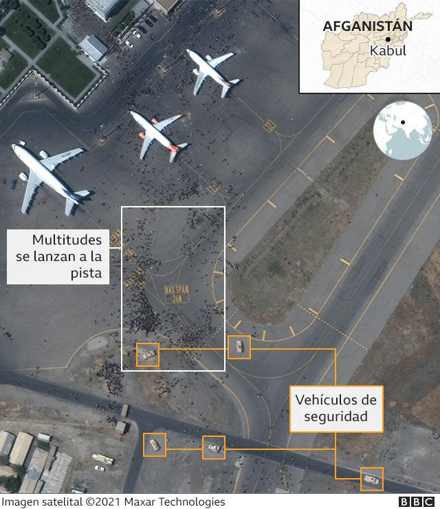 Imagen satelital muestra las multitudes en la pista del aeropuerto