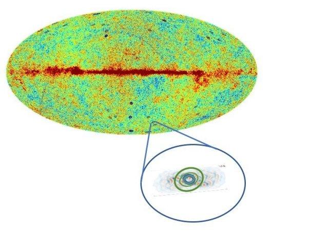 Imagen del Fondo Cósmico de Microondas