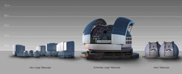 Ilustración que compara en tamaño el VLT o Telescopio Muy Grande, el ELT y los telescopios Keck en Hawái.