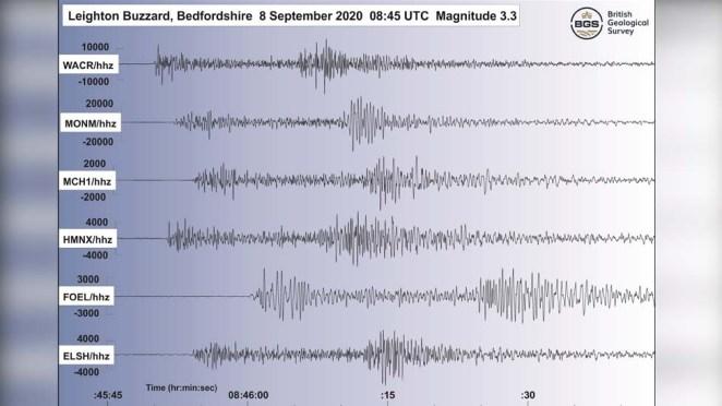 Leighton Buzzard Seismograms