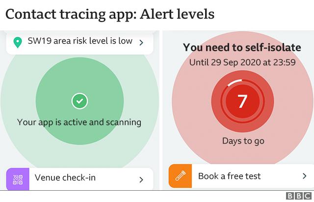 Alert levels graphic
