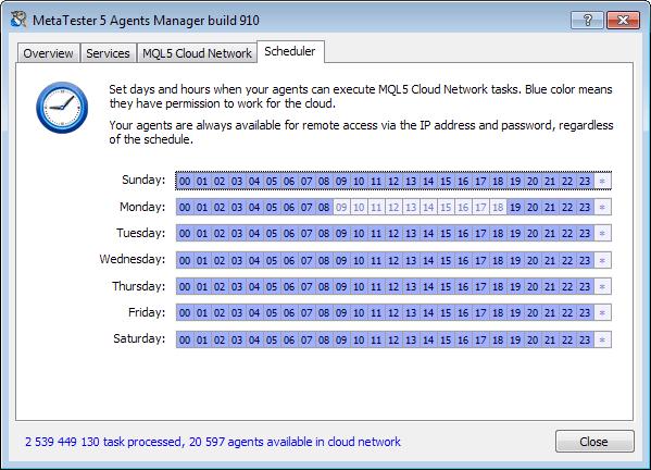 Configuração do Cronograma dos Agentes de Teste em MQL5 Cloud Network