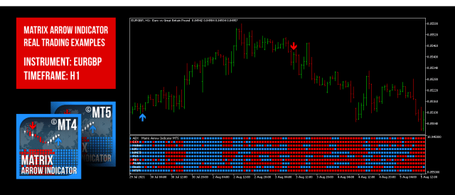 4 EXAMPLE EURGBP H1