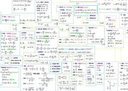 電子學·評價·鄭奇電子學評價 – 青蛙堂部落格