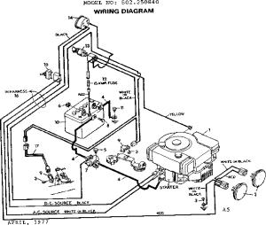 CRAFTSMAN SEARS LAWN TRACTOR Parts | Model 502250840