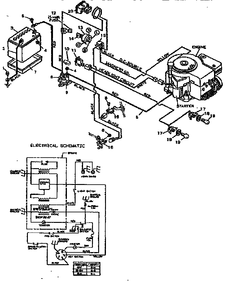 Snapper Ignition Wiring Diagram. Diagram. Auto Wiring Diagram