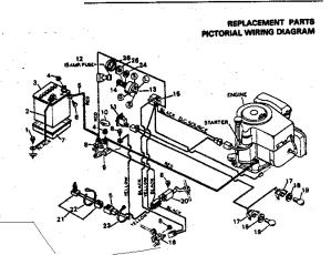 CRAFTSMAN CRAFTSMAN LAWN TRACTOR Parts | Model 502254210