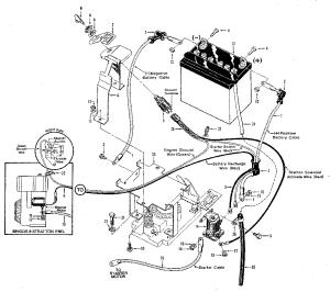 Troy Bilt Tiller Engine Diagram | Wiring Library