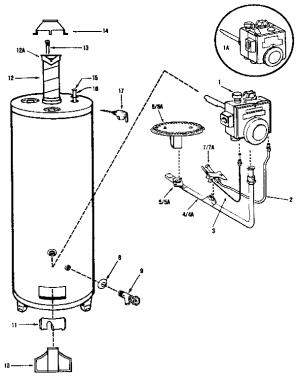 RHEEM 40 GAL KENMORE POWER MISER V GAS WATER HEATER Parts