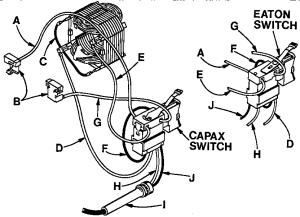 CRAFTSMAN Drill Parts | Model 315101431 | Sears PartsDirect