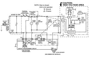 PANASONIC Panasonic Microwave Oven Parts | Model NNS949BA