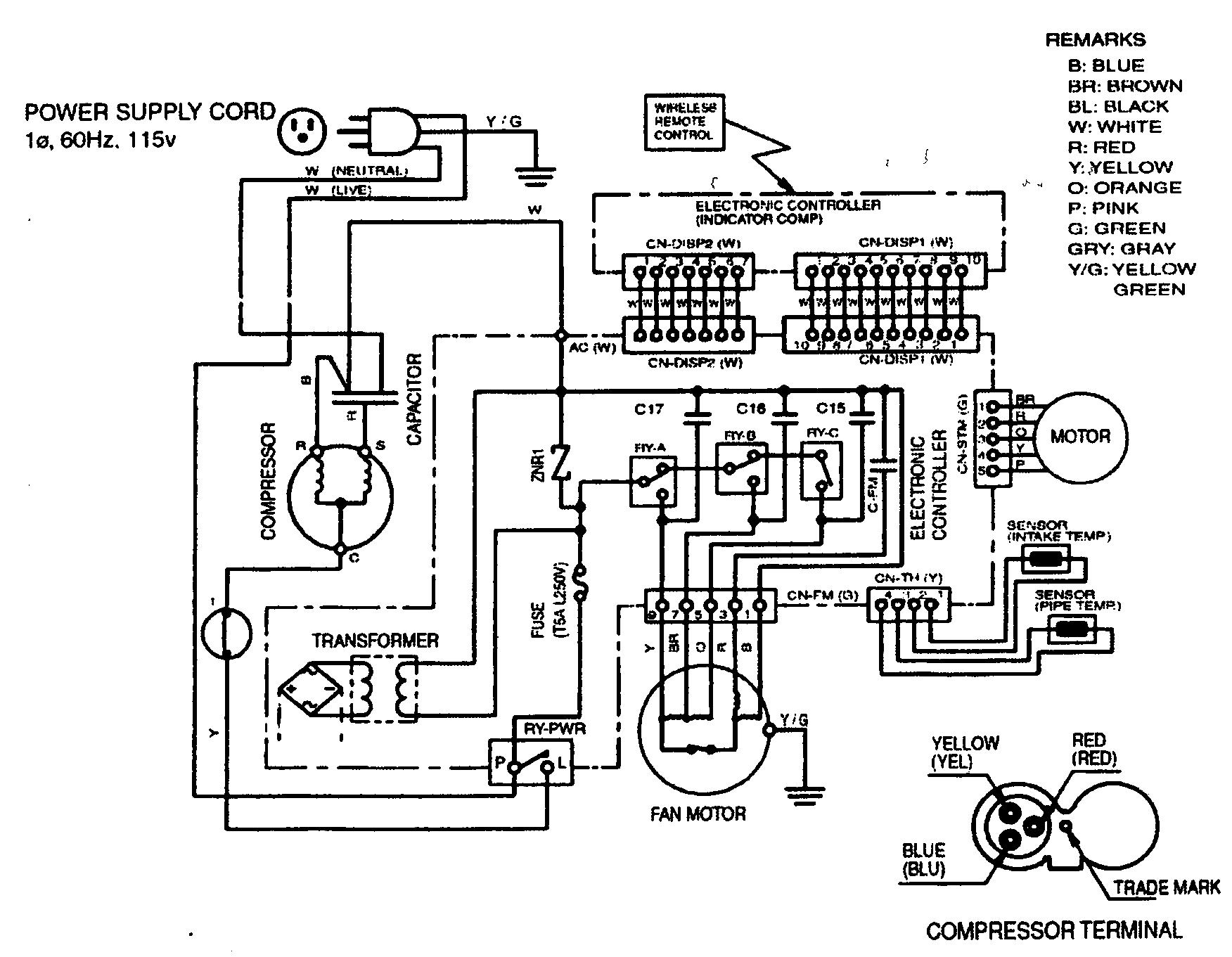 Panasonic Split System Air Conditioner Wiring Diagram
