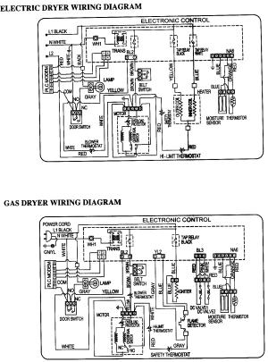 LG Dryer Cabidoor assy Parts | Model DLG9588WM