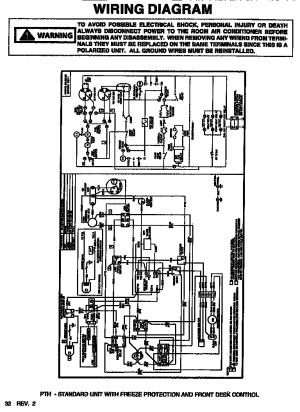 WIRING DIAGRAM Diagram & Parts List for Model