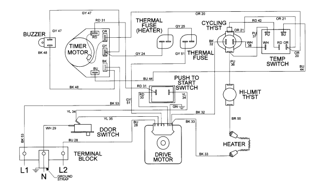 whirlpool dryer schematic wiring diagram wiring diagram wiring diagram for whirlpool estate dryer the