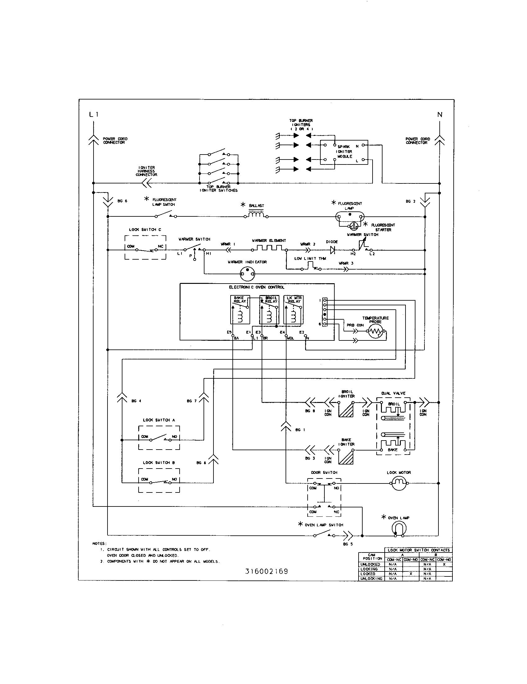 Kenmore gas range parts model 79075761001 sears partsdirect kenmore oven wiring diagram 7… washing machine