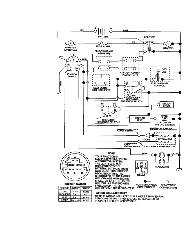 wiring diagram lawn tractor craftsman wiring diagram murray mower drive belt image about wiring diagram