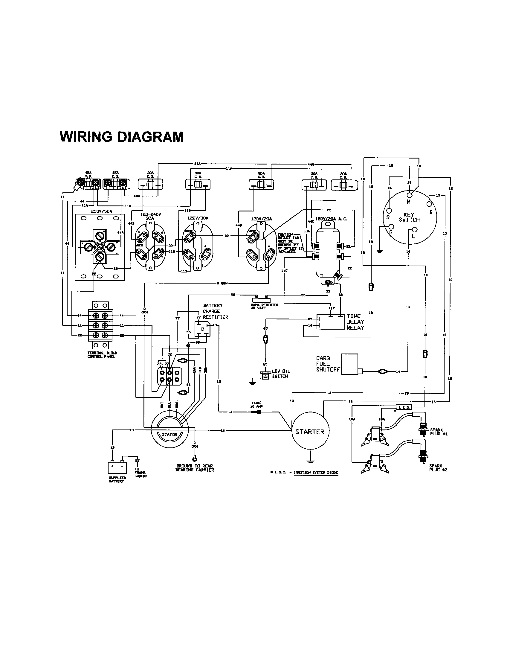 Generac 11kw generator wiring schematic diagrams schematics